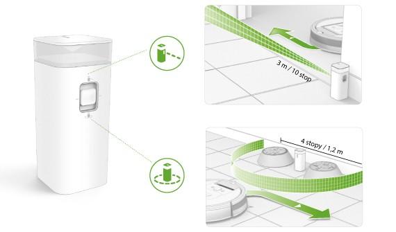 Cum funcționează peretele virtual Mode Dual?