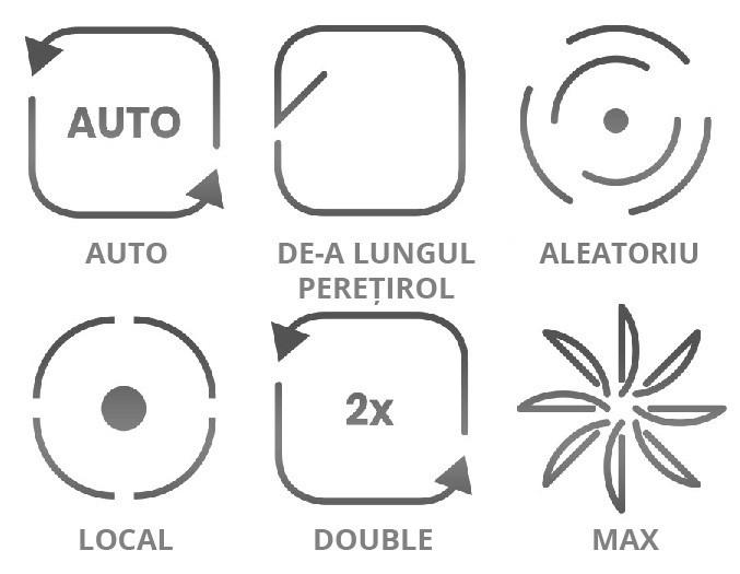 6 tipuri de curățare pentru o curățare eficientă