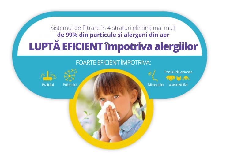 Lupta eficientă împotriva alergenilor