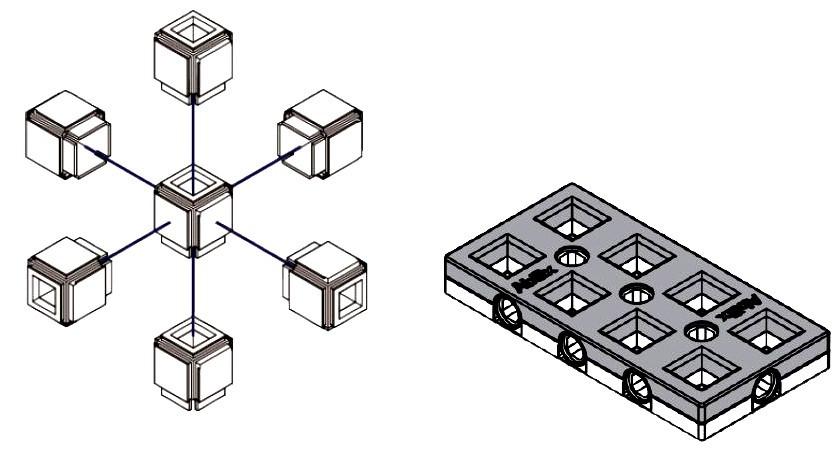 Blocuri de conectare cu 6 fețe