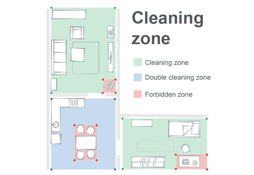 Curățarea zonelor